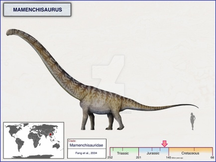 resized-mamenchisaurus_by_cisiopurple_de8qeb2-fullview
